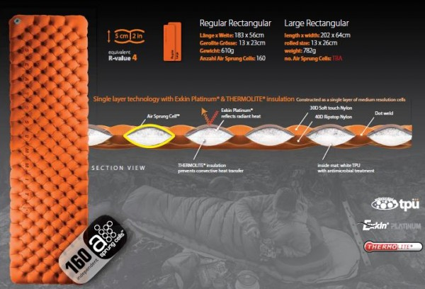 Sea to Summit UltraLight Deluxe Matte orange